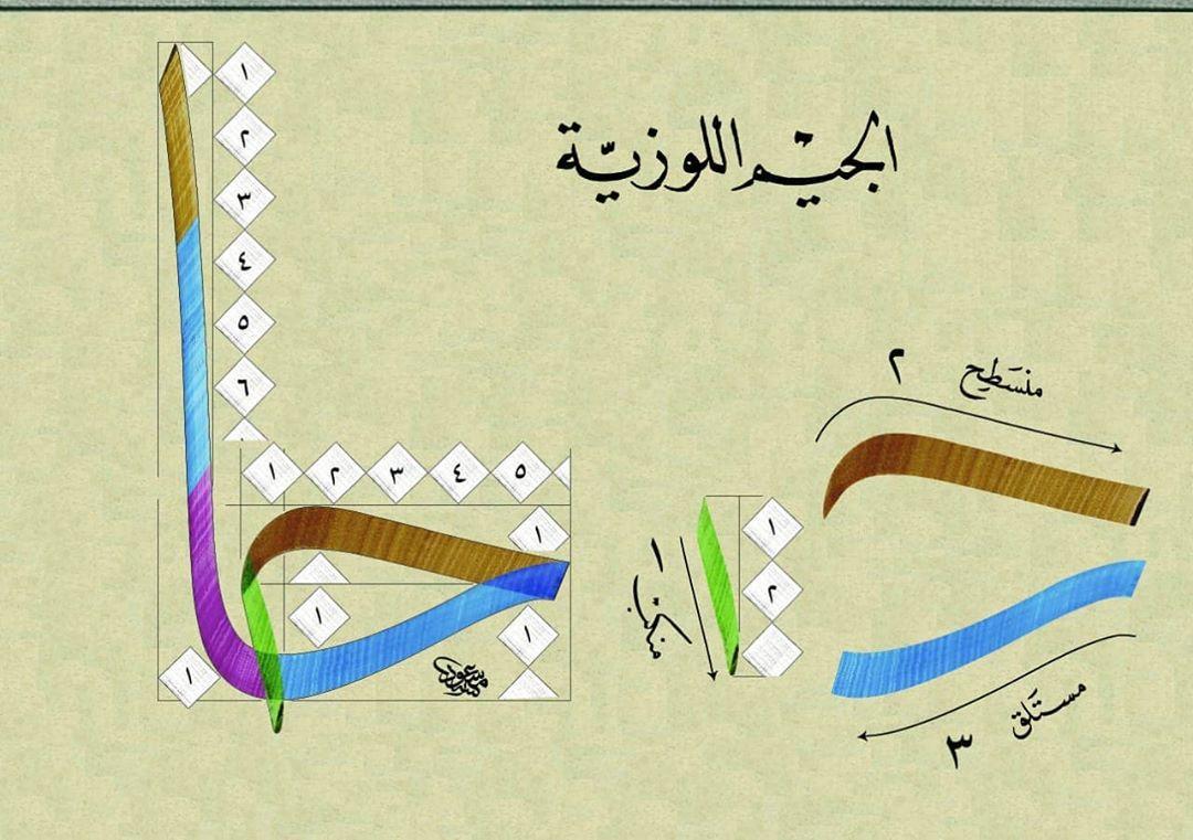 Download Kaidah Kaligrafi dan Karya Naskhi Tsulust #خطي #خطاطی #مشق #عشق #خطوط_عربية #خطوط_فونتس #خطاطی_با_خودکار #خط_الثلث #خطاطين…-alkhattatmasud