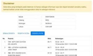 Download Daftar Finalis Cabang Kaligrafi MTQ Nasional Sumatera Barat 2020 28