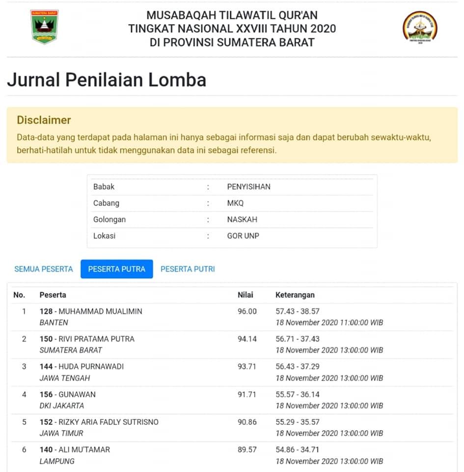 Download Daftar Finalis Cabang Kaligrafi MTQ Nasional Sumatera Barat 2020 2