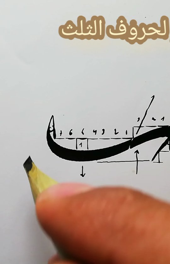 Arabic Calligraphy by Maulay Abdur Rahman  طريقة (الحساب الذهبي لفن الخط العربي)  هي ابكتار جديد للخطاط الجزائري مولاي عبدا… 115